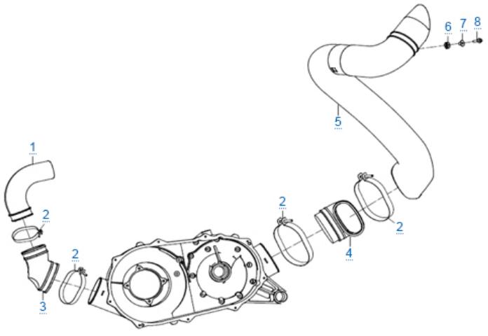 Трубки системы вентиляции вариатора для ZFORCE 1000 SPORT EPS